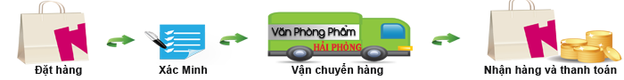 DECAL, GIẤY IN ẢNH, EP PLASTIC,IN BILL,GIẤY FAX